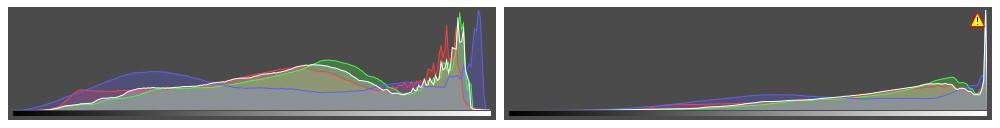 Histogramy obou fotek, na pravém signalizované problémy.