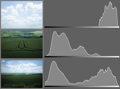 Tři histogramy odpovídající jednotlivým fotografiím vlevo.