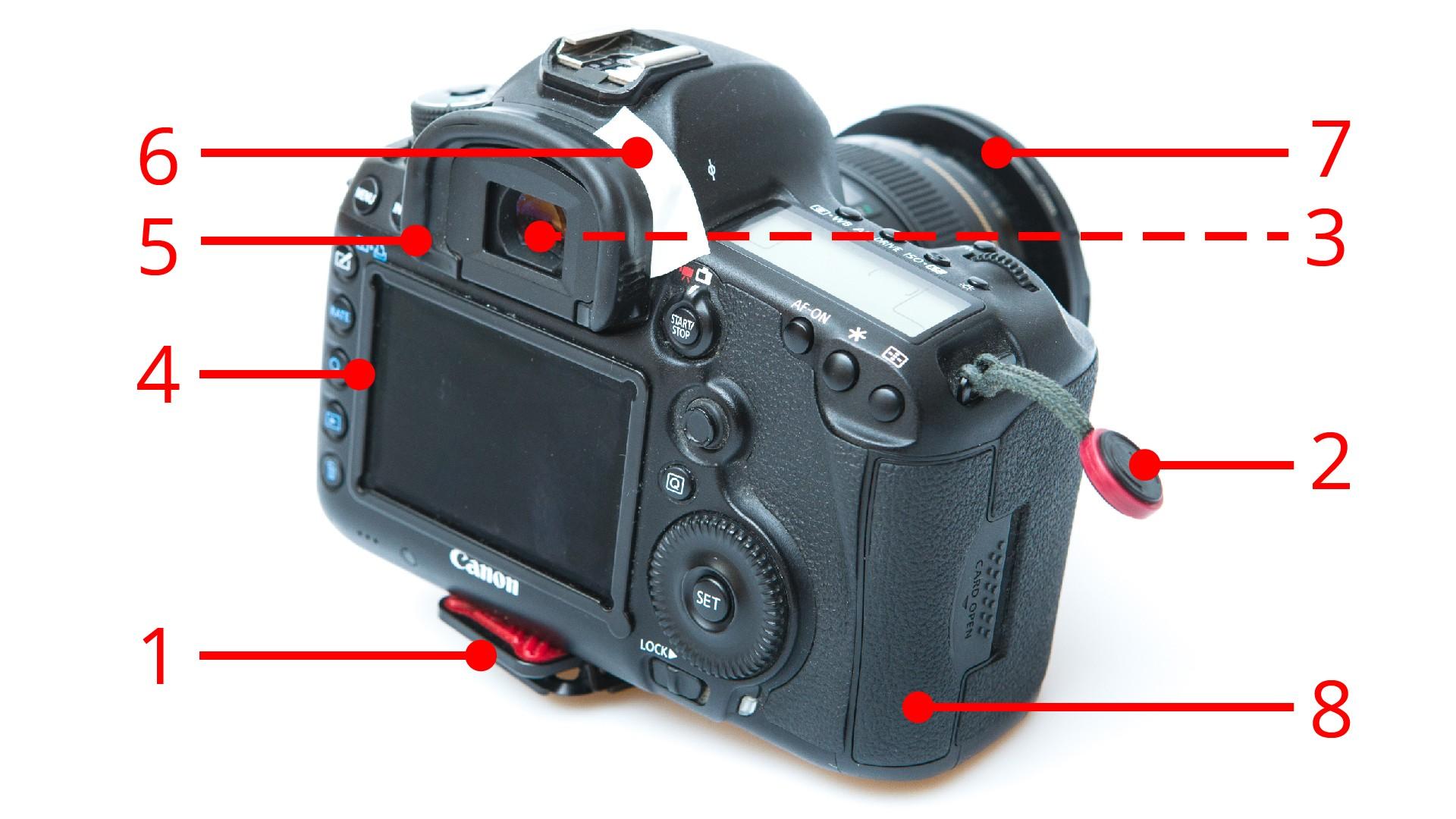 Vylepšení na mém fotoaparátu. (1) Destička na stativ, (2) Úchytka pro popruh, (3) Přesná matnice, (4) Rámeček pro hledáček na LCD, (5) Alternativní očnice, (6) Přelepené dioptrické kolečko, (7) Redukční kroužek, (8) Oprava gumového potahu